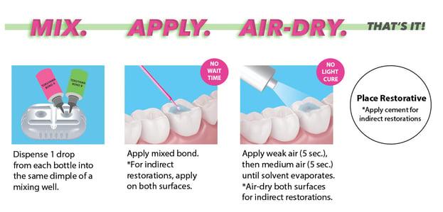TUB-procedure-mix,apply,air-dry-2